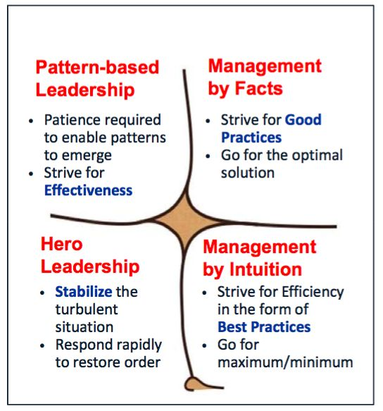 leadership and change management a case study of pemancar Leadership and management change and development daft new leadership for learning organizations offers leadership case studies on a variety of films.